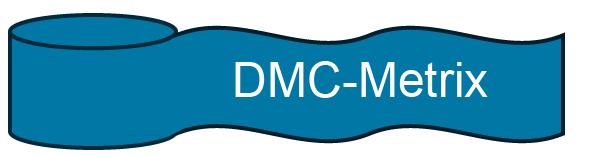 DMC – Metrix